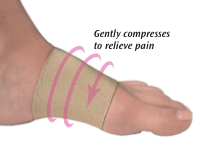 Arch Bandage for Feet