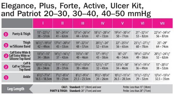 Medi Plus 20-30 mmHg Open Toe Pantyhose (Petite)-3760
