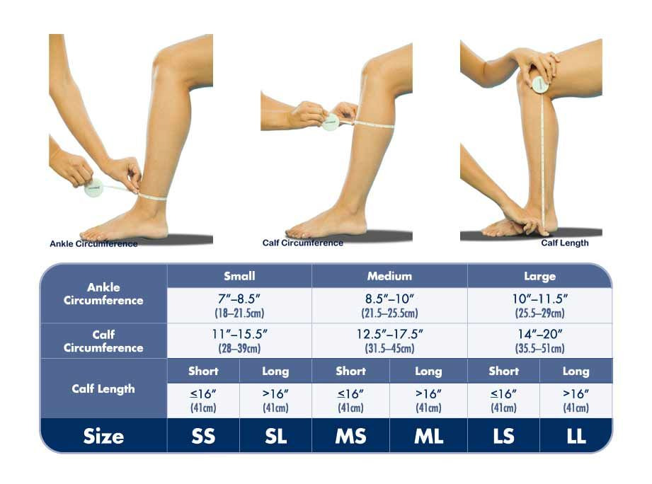 how to measure for compression hose